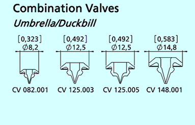 all_valves_combination