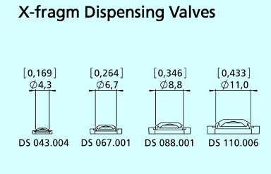 all_valves_dispensing
